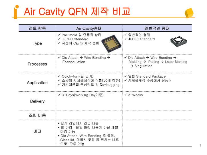 (나미카)Air Cavity QFN Package 제작 안내_페이지_2.jpg